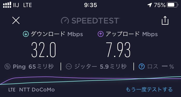 IIjimo eSIM データ通信速度測定値(1回目)