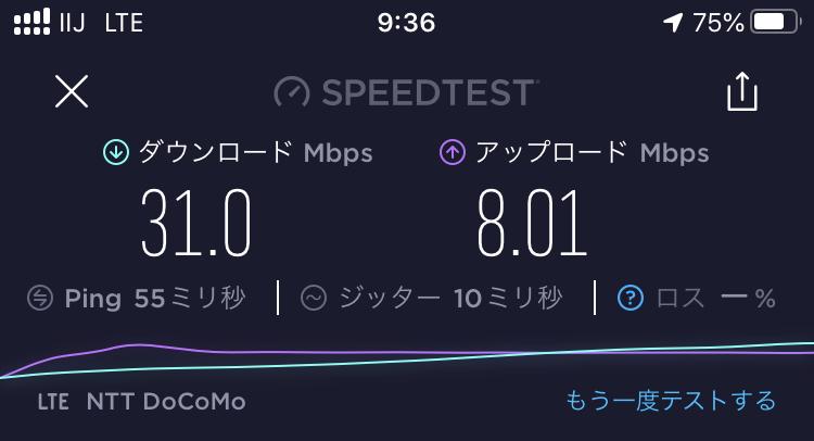 IIjimo eSIM データ通信速度測定値(2回目)