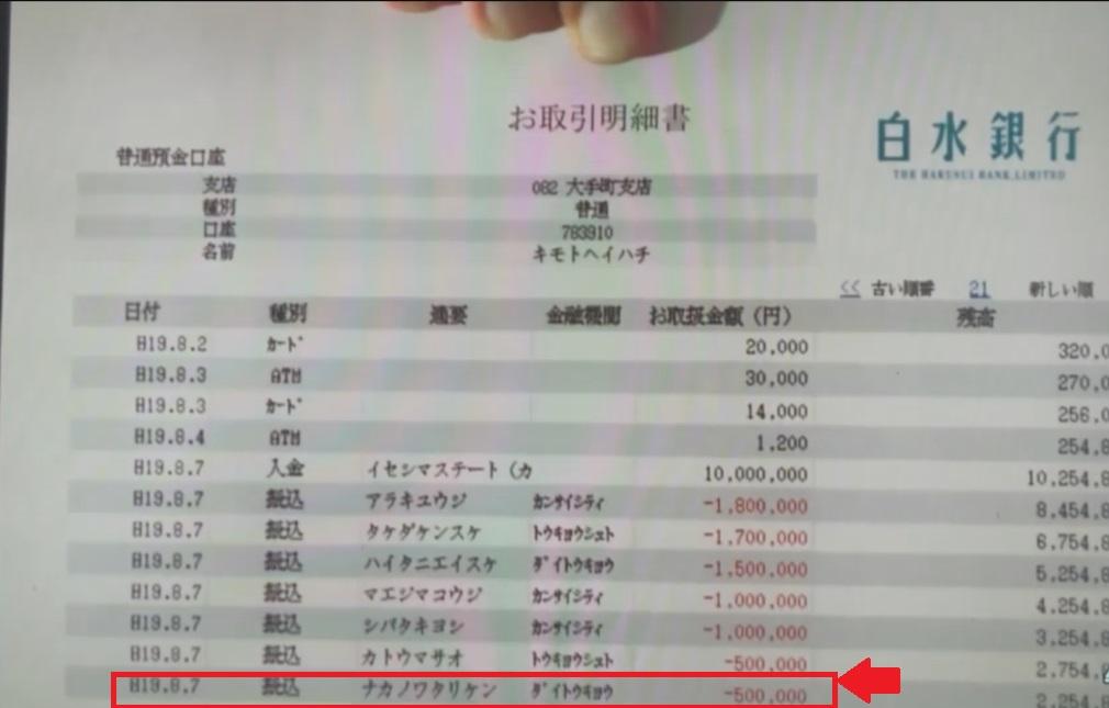 中野渡頭取への不正入金の明細書